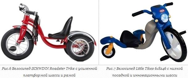 Велосипеды SCHWINN Roadster Trike (модельный ряд 2014 года) и Little Tikes 618246 созданы с учетом наиболее высоких нагрузок