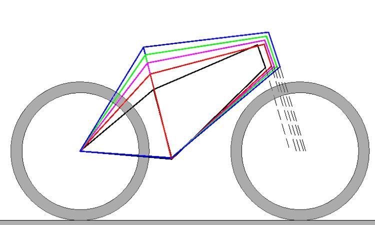подбор рамы велосипеда по росту