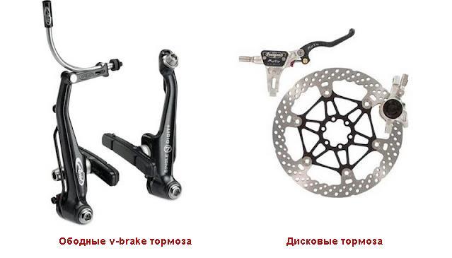 Разница между дисковыми и ободными тормозами