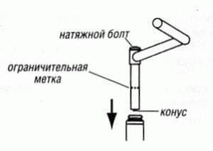 vinos-rulya-ustrojstvo