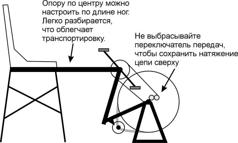 Схема устройства самодельного генератора