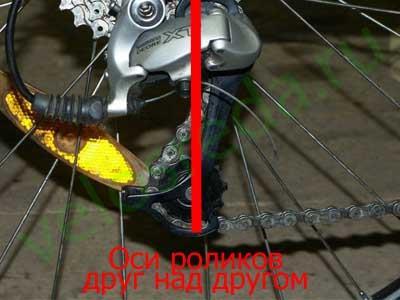 Длина цепи велосипеда (Вариант 2)