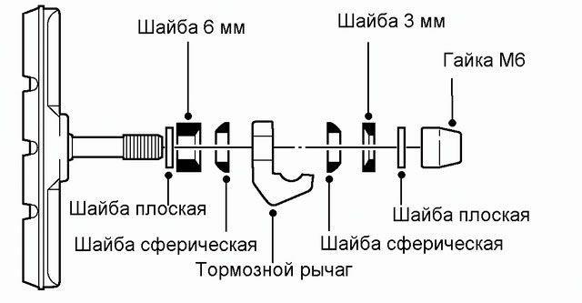 схема тормозной колодки