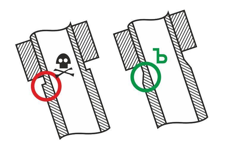 Неправильный и правильный варианты проточки пера